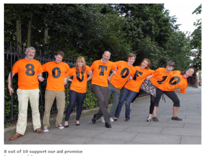 Research shows 8 out of 10 people in Ireland support the 0.7% promise.
